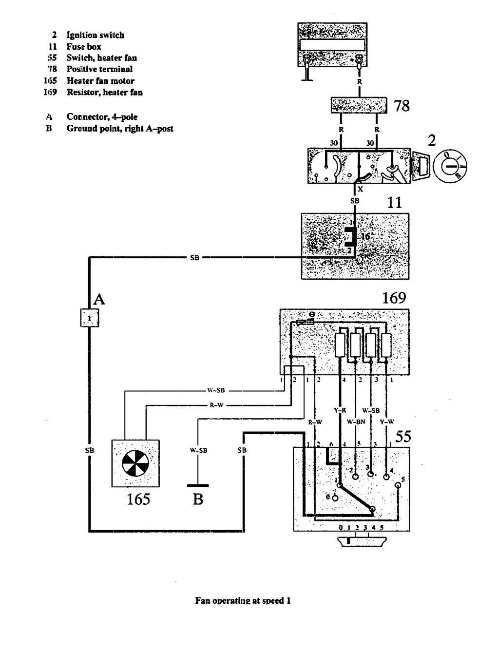 2003 Honda Accord Fuse Box Diagram Volvo 940 1991 Wiring Diagrams Heater Fans