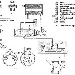 Model A Horn Wiring Diagram 7 Rv Plug Volvo 940 1992 Diagrams Carknowledge