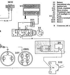 volvo 940 wiring diagram horn [ 1167 x 860 Pixel ]