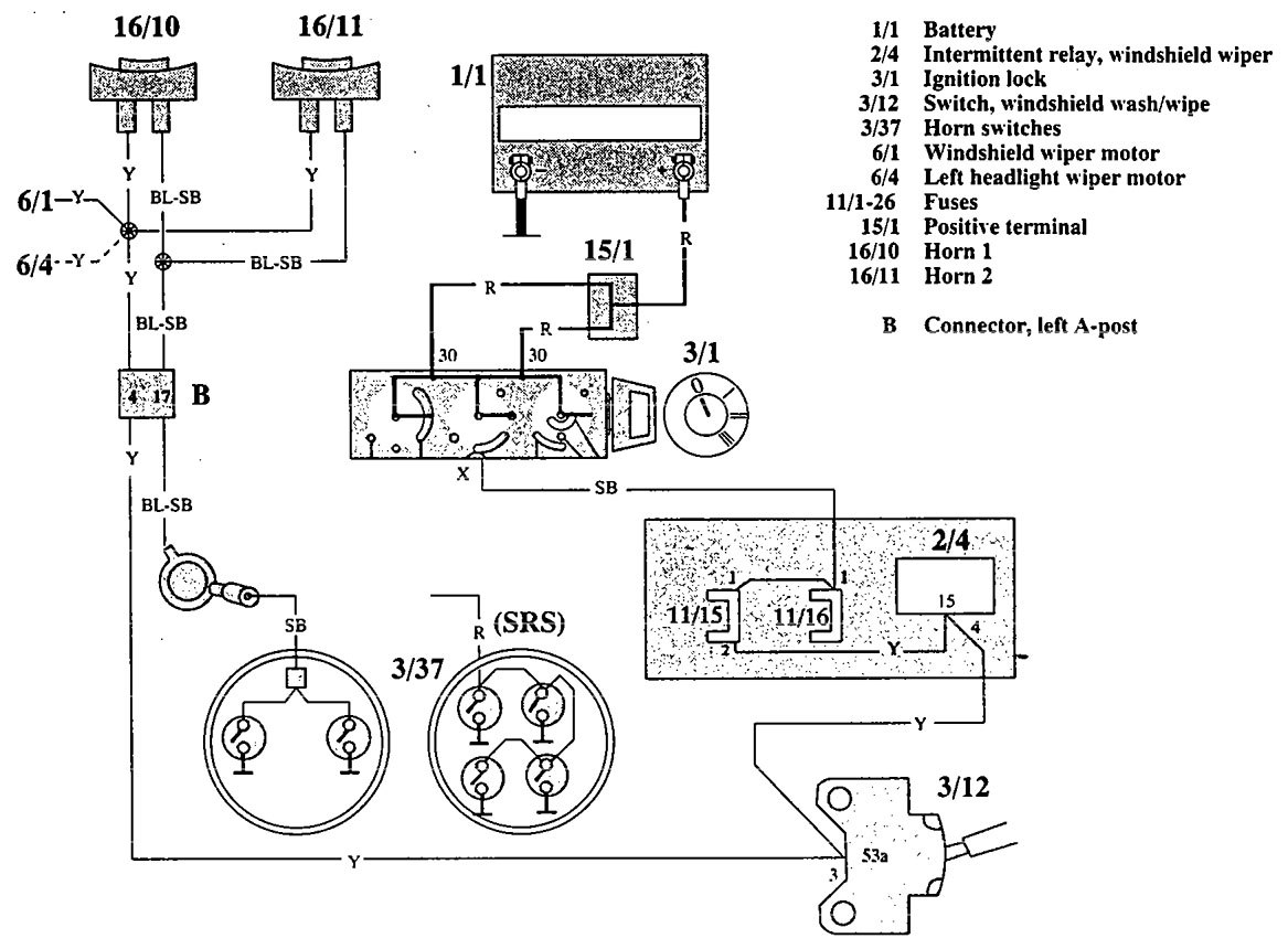 hight resolution of volvo 940 wiring diagram horn