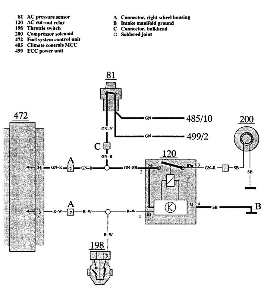 hight resolution of volvo 940 wiring diagram hvac controls