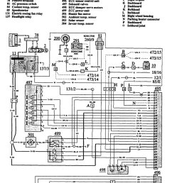 1991 volvo 240 wiring diagram electrical work wiring diagram u2022 1991 jaguar xj6 fuse box [ 971 x 1322 Pixel ]