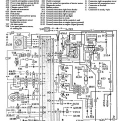 1993 Volvo 240 Stereo Wiring Diagram Security Camera Installation 7k Schwabenschamanen De Fuse Library Rh 48 Aboutinnocent Org Radio