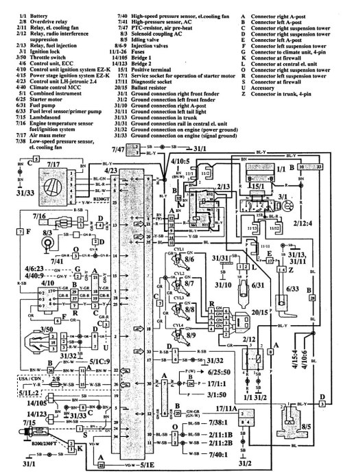 small resolution of 1993 volvo 240 wiring diagram radio schematics wiring data u2022 1992 volvo relay diagram 1993