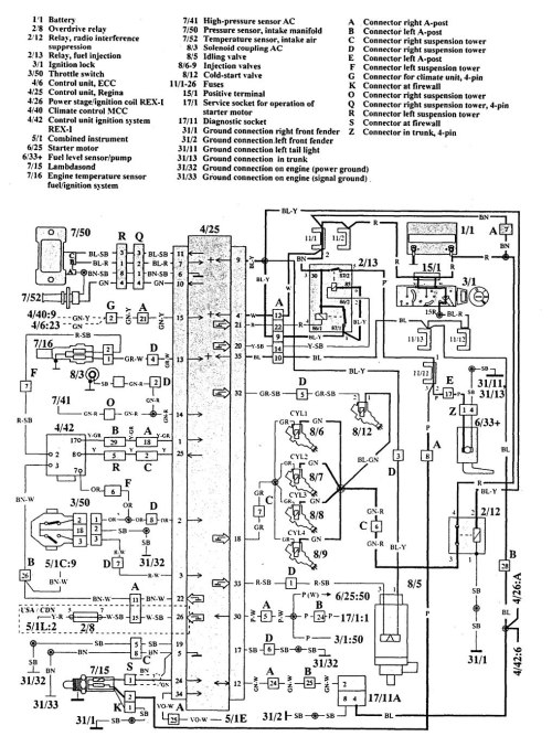 small resolution of volvo 940 wiring diagram hvac controls