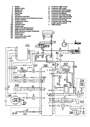 Volvo 940 (1991)  wiring diagrams  ignition  CARKNOWLEDGE