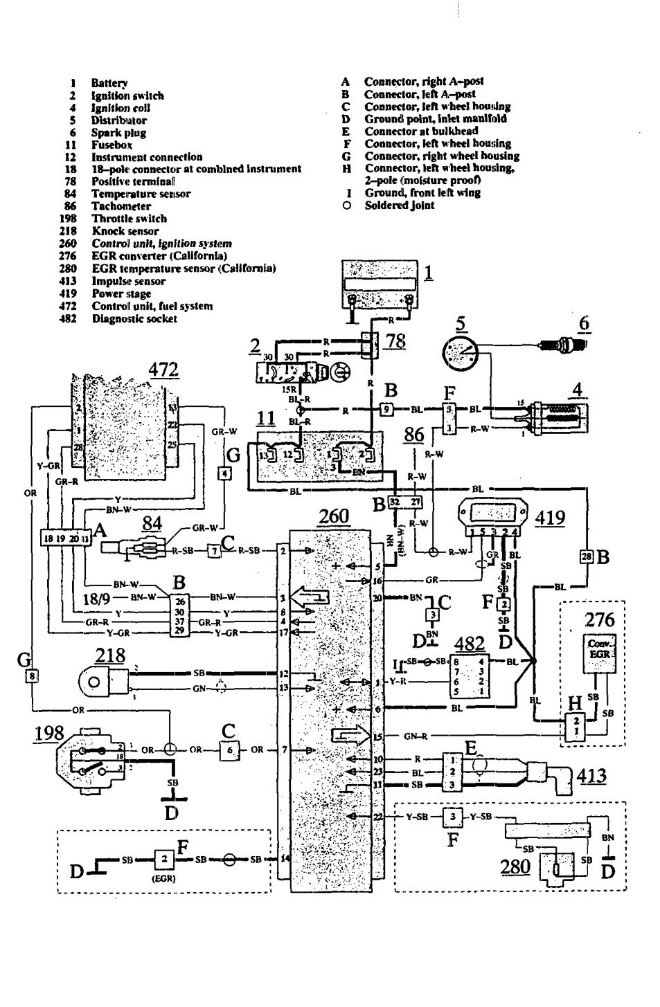volvo aq131 distributor wiring diagram best wiring library related volvo aq131 distributor wiring diagram