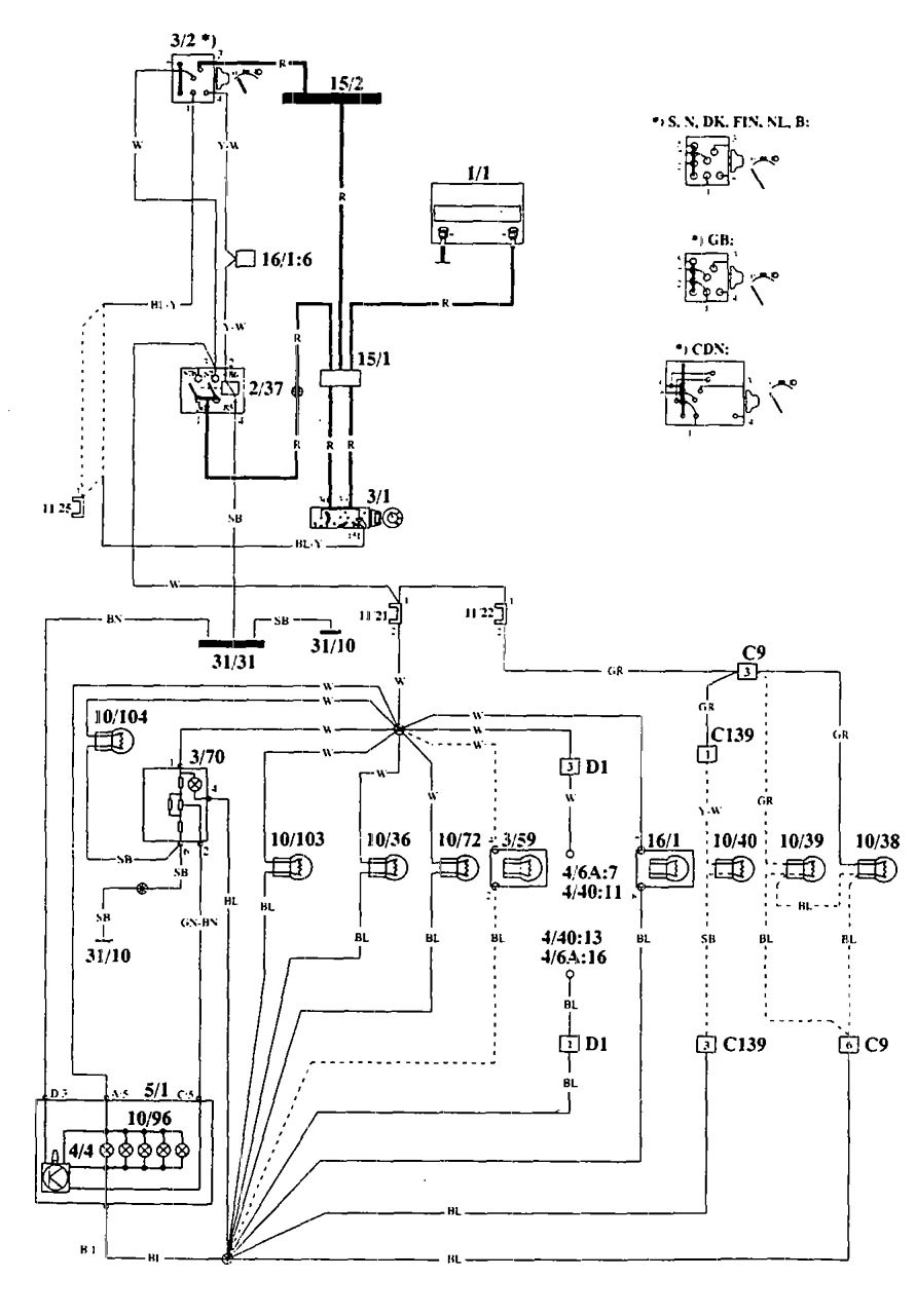 Volvo 850 Instrument Panel Wiring Diagram Auto Electrical Related With