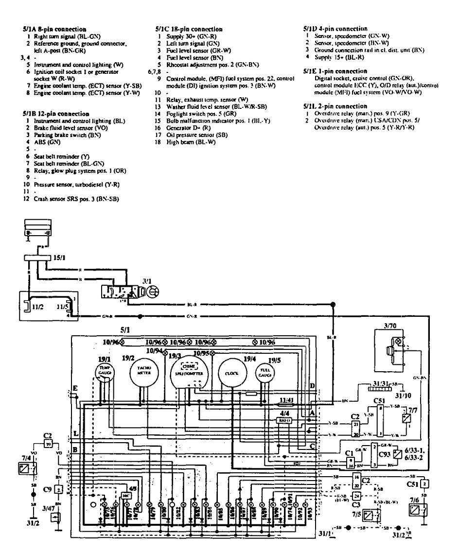 medium resolution of volvo 940 1994 wiring diagrams instrumentation carknowledge volvo 940 wiring diagram 1991 volvo 940