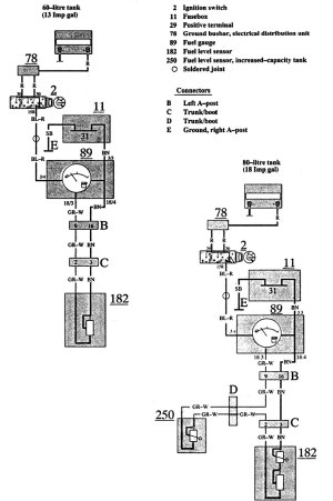 Volvo 940 (1991)  wiring diagrams  instrumentation