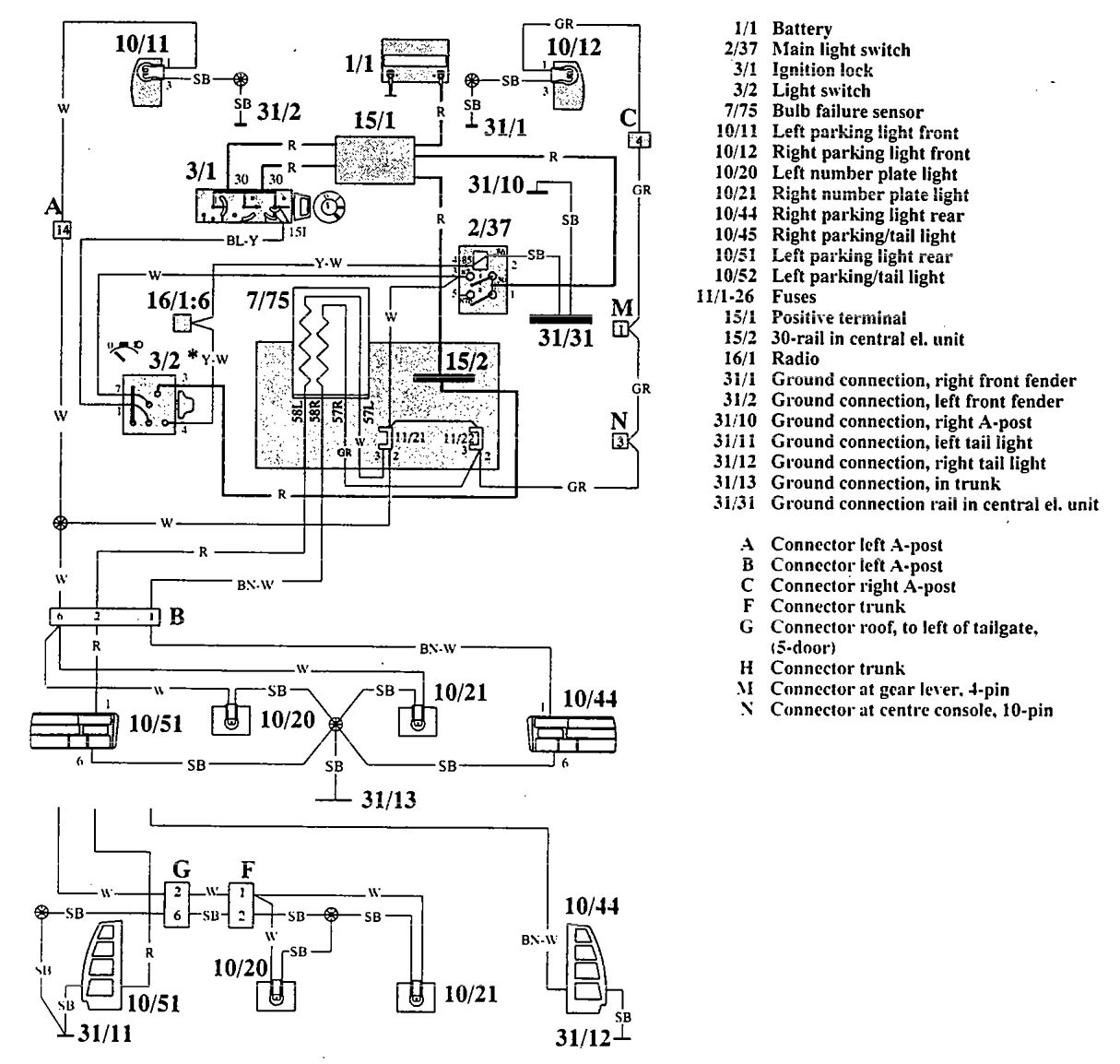 License Plate Lights Wiring Diagram For 1992 Cadillac