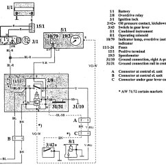 Volvo 940 Engine Diagram 1997 Jeep Wrangler Wiring Pdf Electrical Lock Wire Diagrams