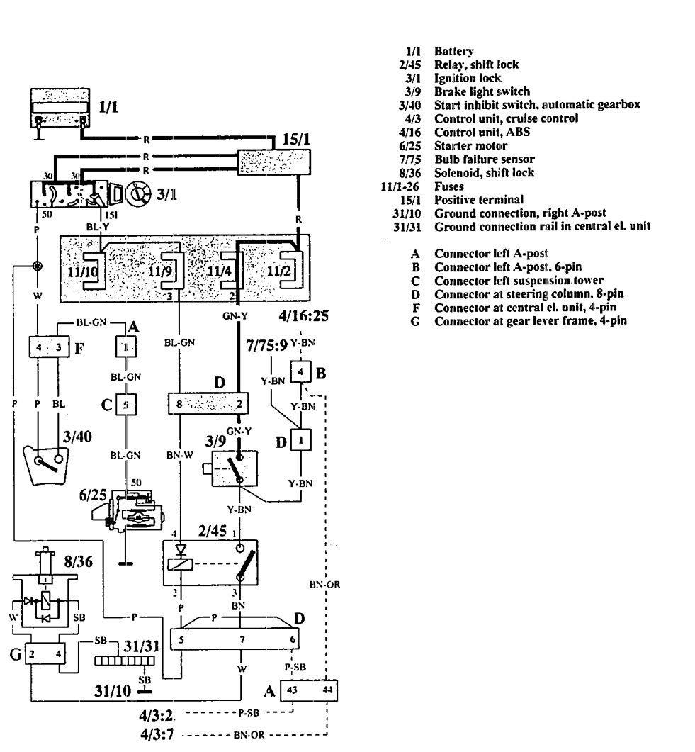 hight resolution of volvo 940 wiring diagram shift interlock