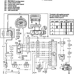 2004 Jeep Wrangler Wiring Diagram 1991 Toyota Truck Volvo 940 (1991) - Diagrams Speed Control Carknowledge