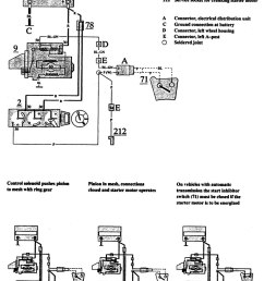 volvo 940 1991 wiring diagrams starting carknowledge volvo aq131 distributor wiring diagram volvo 740 [ 931 x 1209 Pixel ]