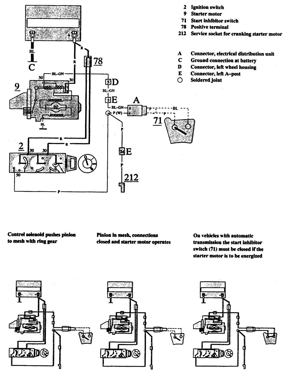 hight resolution of volvo 940 1991 wiring diagrams starting carknowledge volvo aq131 distributor wiring diagram volvo 740