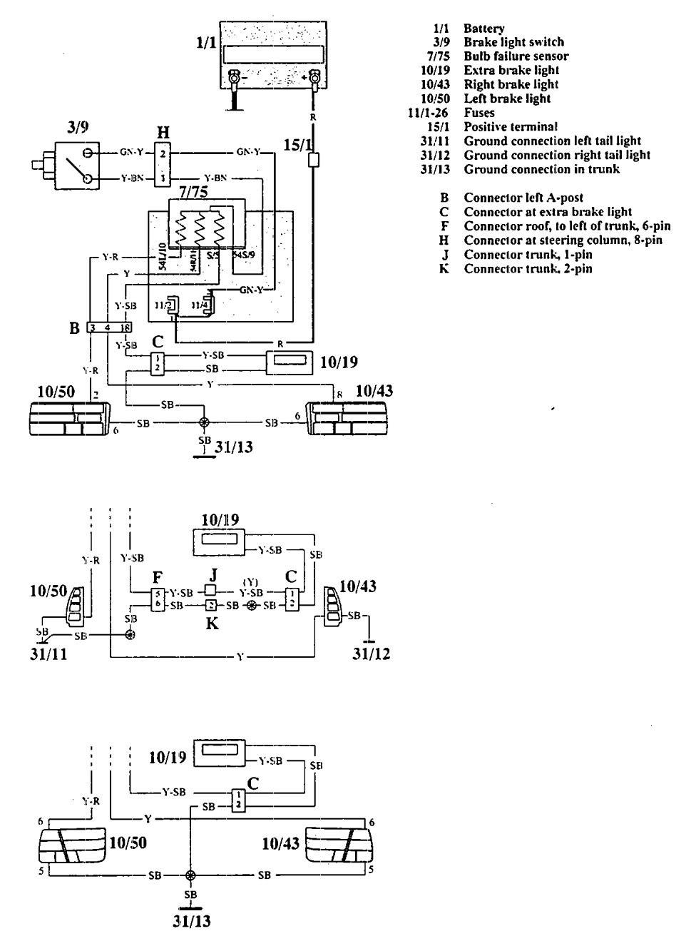 92 Volvo 940 Wiring Diagram Electrical Schematics For 1996 850 1995 Radio Trucks Schematic Sensors