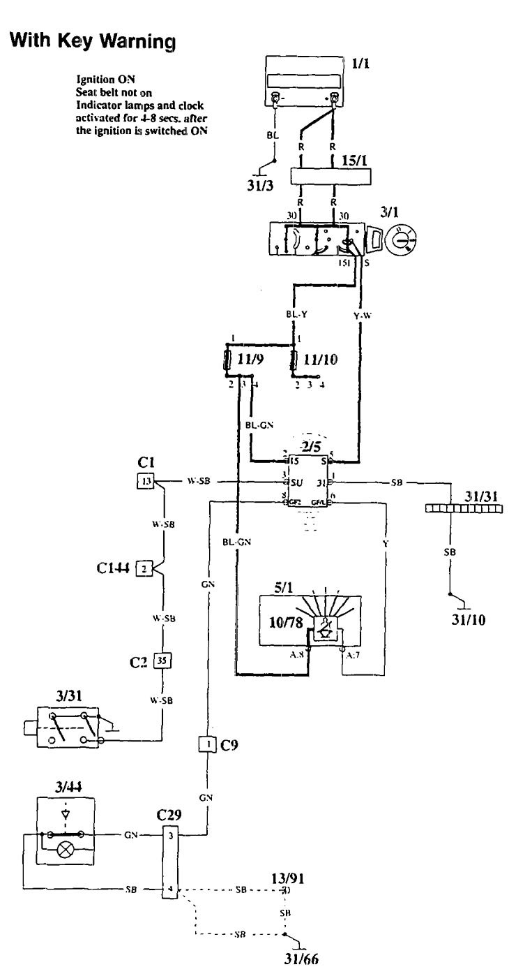 hight resolution of volvo 940 1995 wiring diagrams key warning volvo amp wiring diagrams simple wiring diagrams