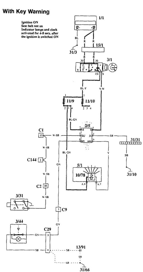 small resolution of volvo 940 1995 wiring diagrams key warning volvo amp wiring diagrams simple wiring diagrams