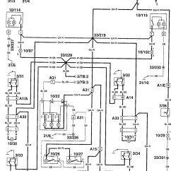 Scully Thermistor Wiring Diagram Flow In Powerpoint Groundhog System | Library