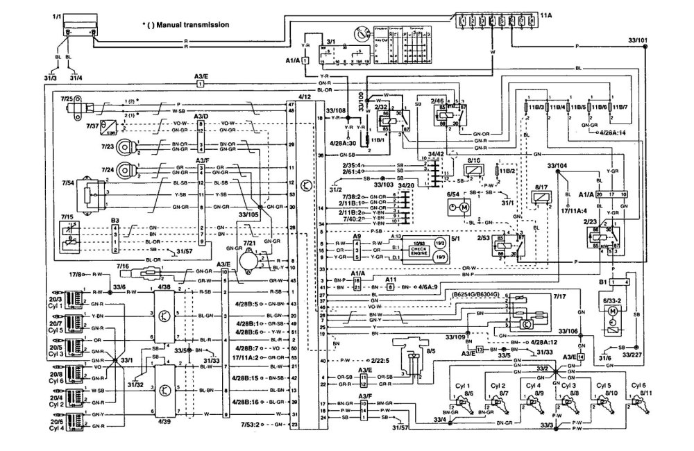 medium resolution of volvo 940 wiring diagrams automotive share circuit diagrams volvo 940 engine diagram