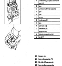 1994 volvo 940 engine diagram enthusiast wiring diagrams u2022 ford granada vacuum diagram volvo 940 [ 891 x 1340 Pixel ]
