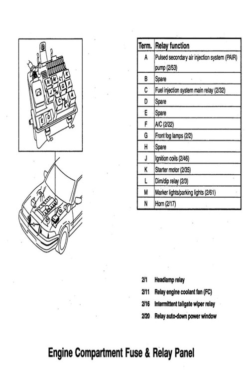 small resolution of 1990 volvo fuse box wiring diagramvolvo 240 gl fuse box best part of wiring diagram1990 volvo