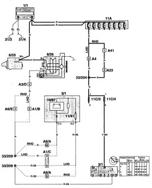 Volvo 960 (1995)  wiring diagrams  ignition  CARKNOWLEDGE