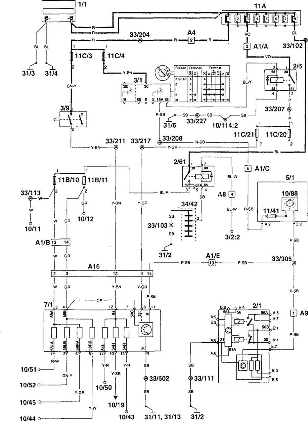 medium resolution of volvo 960 wiring diagram wiring library 1997 volvo 960 wiring diagrams 1995 volvo 960 wiring diagram