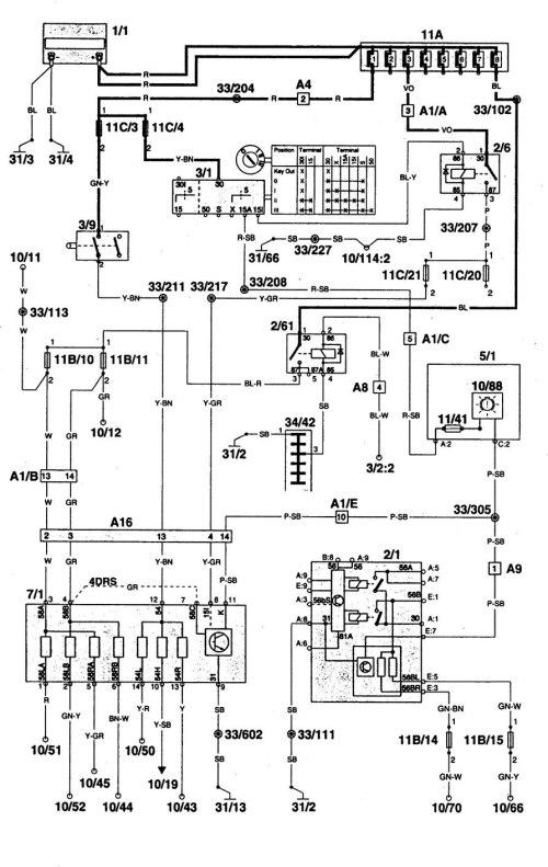small resolution of 1995 volvo 960 radio wiring diagram data wiring diagram rh 35 hrc solarhandel de 1993 volvo 940 radio wiring diagram 1995 volvo 940 radio wiring diagram