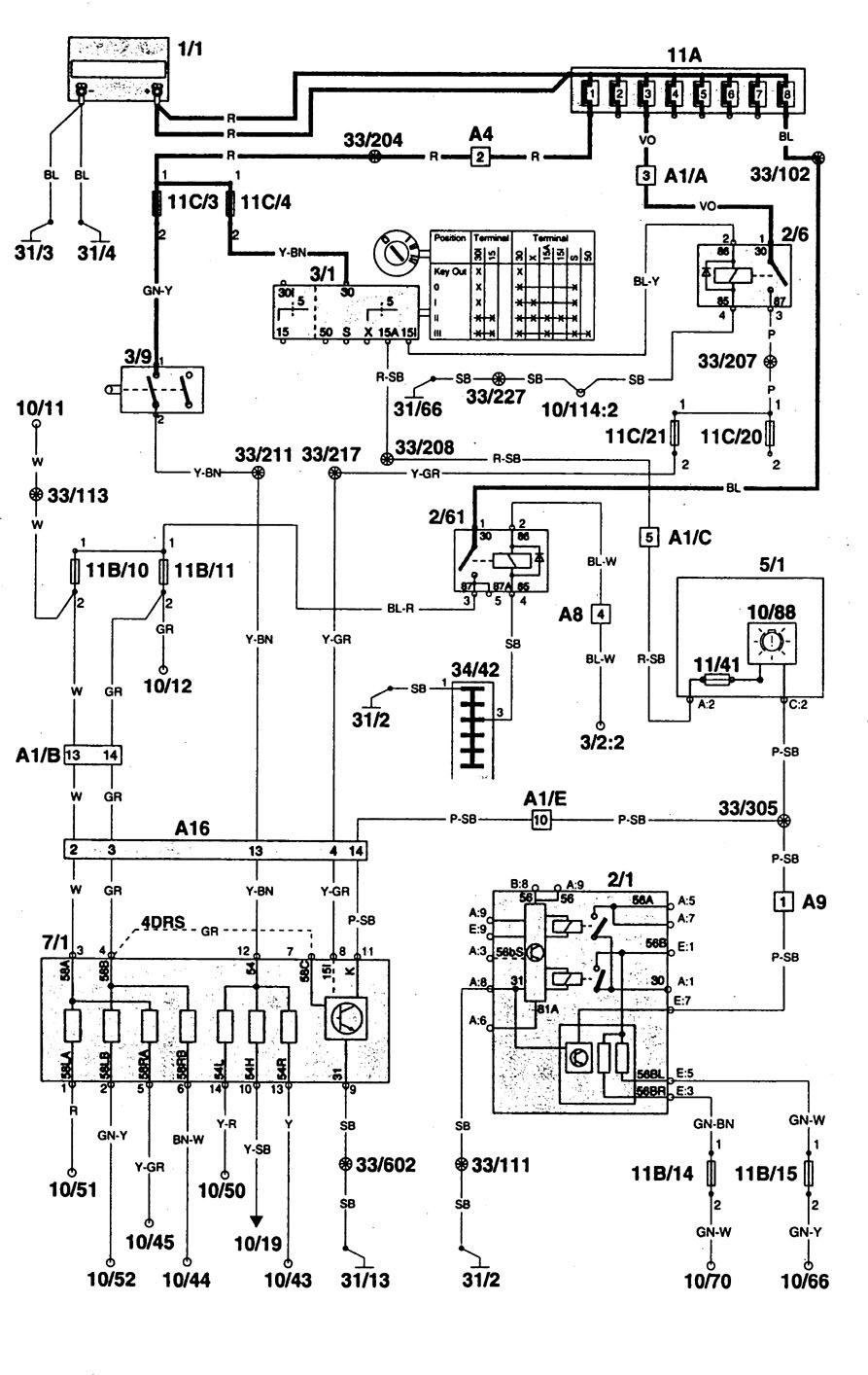 hight resolution of 1995 volvo 940 wiring diagram