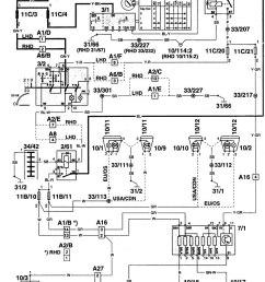 volvo 940 wiring diagram radio [ 873 x 1293 Pixel ]
