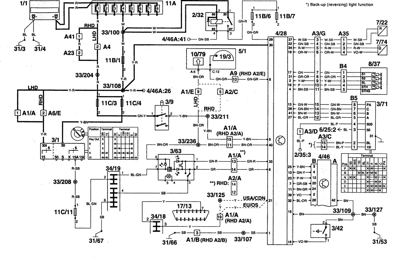 4 3 diagram, volvo penta 3 0 gl wiring diagram - auto electrical wiring  diagram on volvo penta parts
