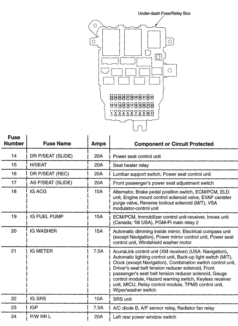 medium resolution of fuse box acura tl 2004 wiring diagram mega fuse box for acura tl 2004 2007 acura