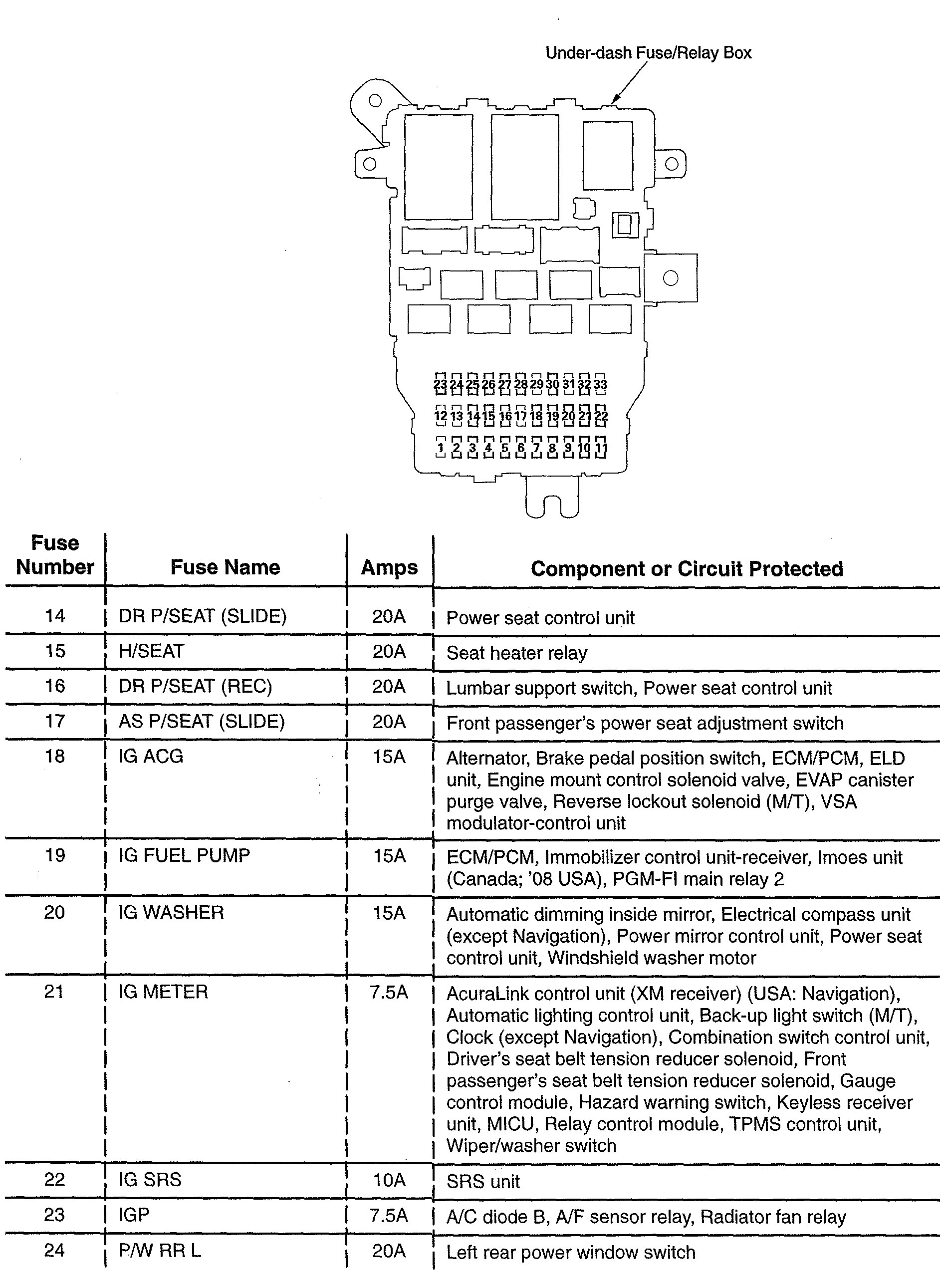hight resolution of fuse box acura tl 2004 wiring diagram mega fuse box for acura tl 2004 2007 acura