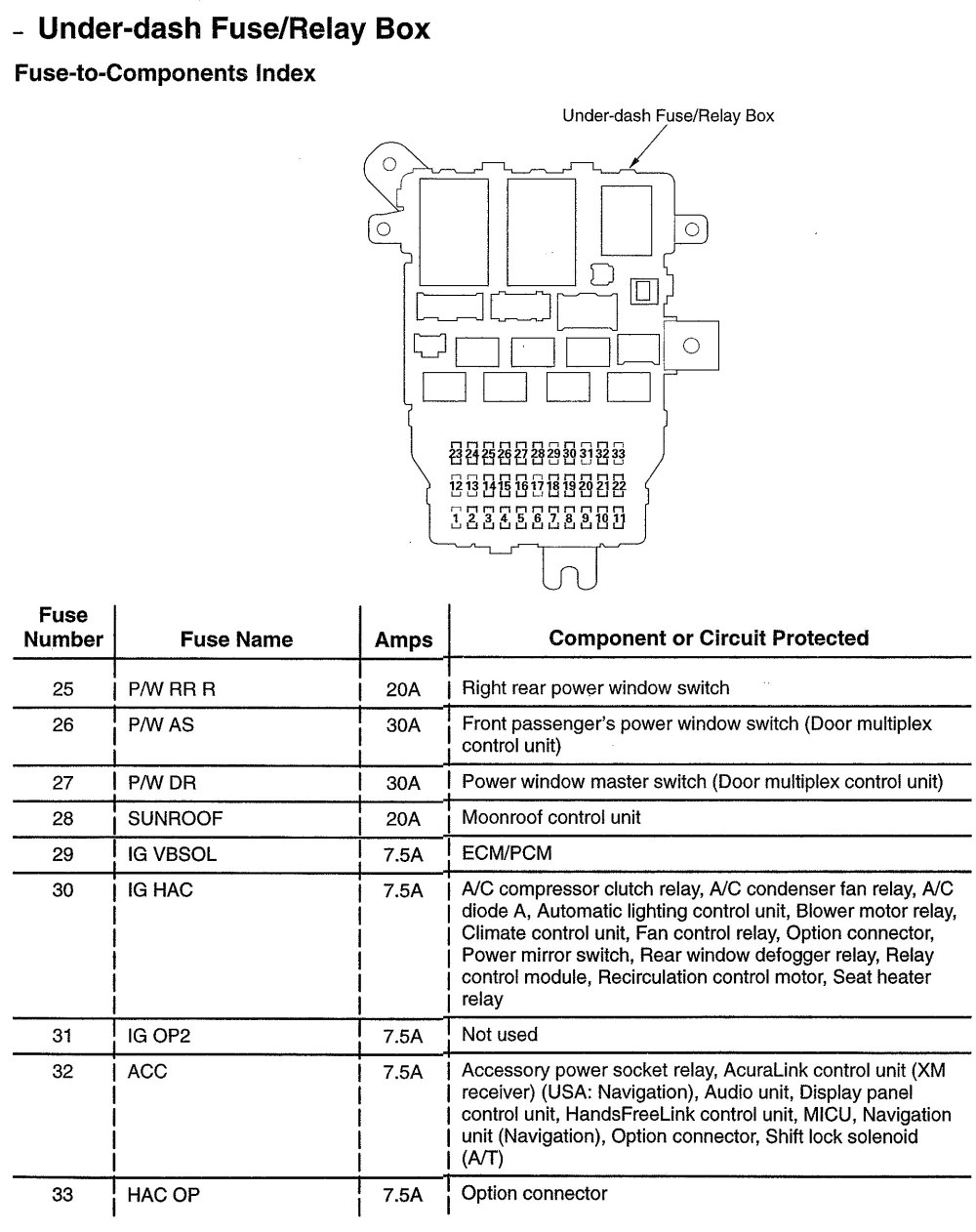 medium resolution of acura tl wiring diagram fuse part 3