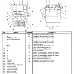 Acura Tl Speaker Wiring Diagram 6 Pin Trailer Plug Australia Audio 17 11 Kenmo Lp De 2008 Diagrams Clicks Rh Election Hirufm Lk 1999 Radio