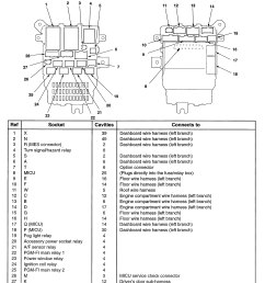 2004 acura tl fuse box on wiring diagram detailed 2004 nissan quest fuse box acura tl fuse box recall [ 2240 x 2626 Pixel ]