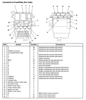 Acura TL (2008)  wiring diagrams  fuse panel  CARKNOWLEDGE
