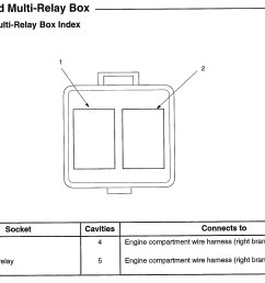 acura tl 2008 wiring diagrams fuse panel carknowledge rh carknowledge info 2008 acura tl fuse box [ 2176 x 1500 Pixel ]
