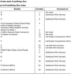 2009 acura tl fuse diagram wiring schematic harness wiring diagram 2009 acura tl fuse diagram wiring schematic harness [ 1736 x 1432 Pixel ]
