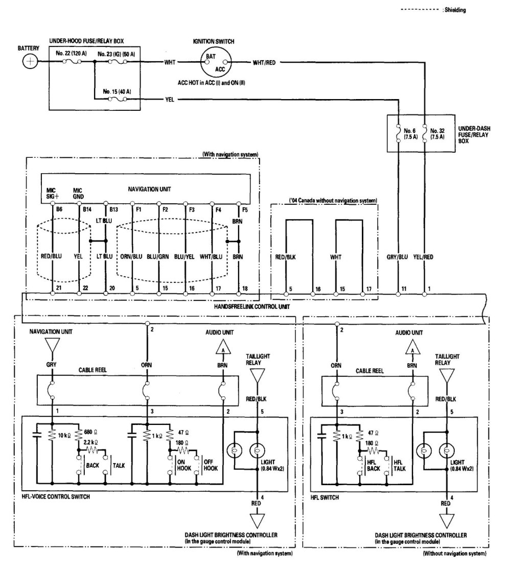 medium resolution of acura tl 2006 wiring diagrams hands free link system 2006 acura tl radio wiring diagram acura tl 2006 wiring diagram