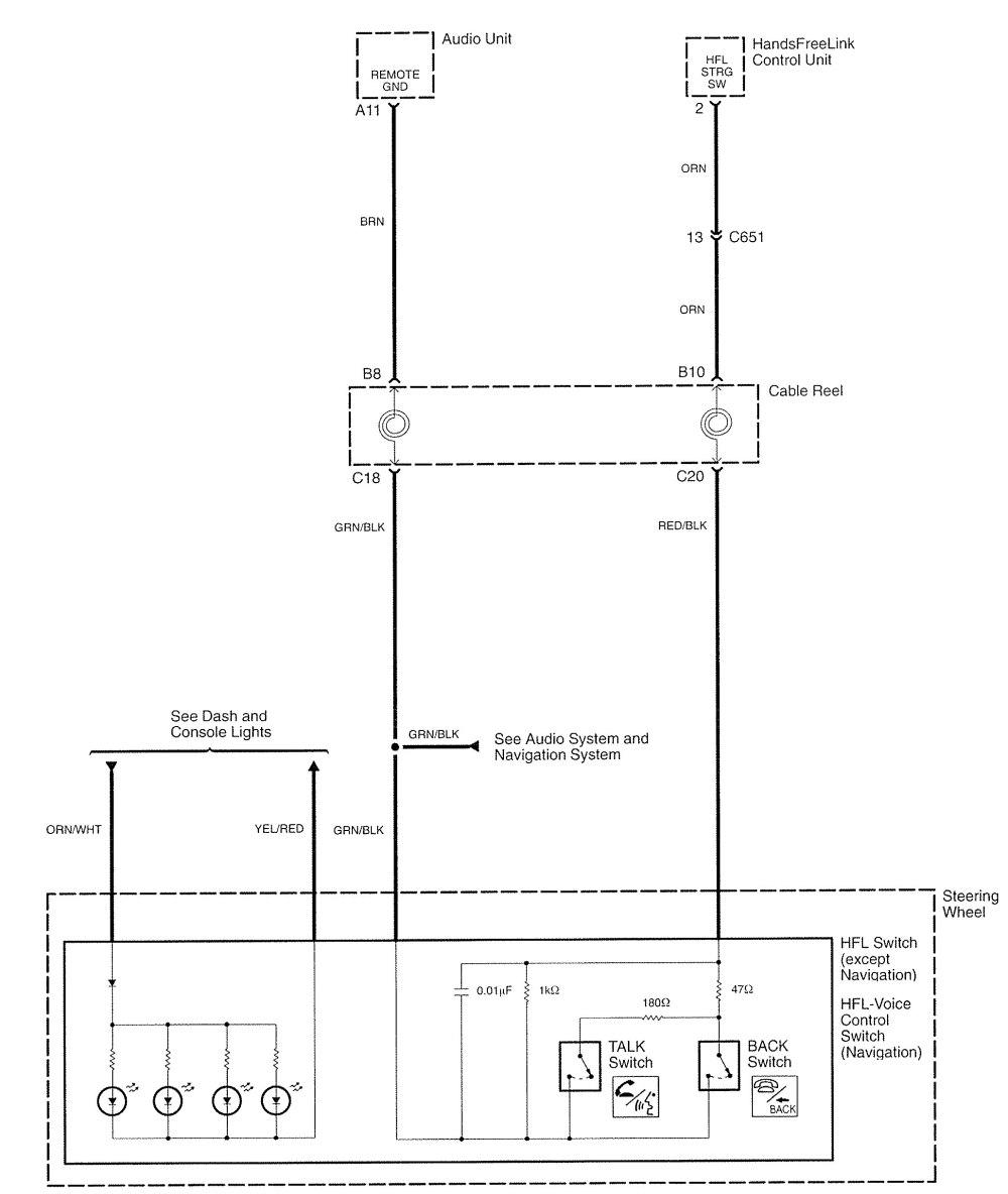 medium resolution of peugeot 107 fuse box layout