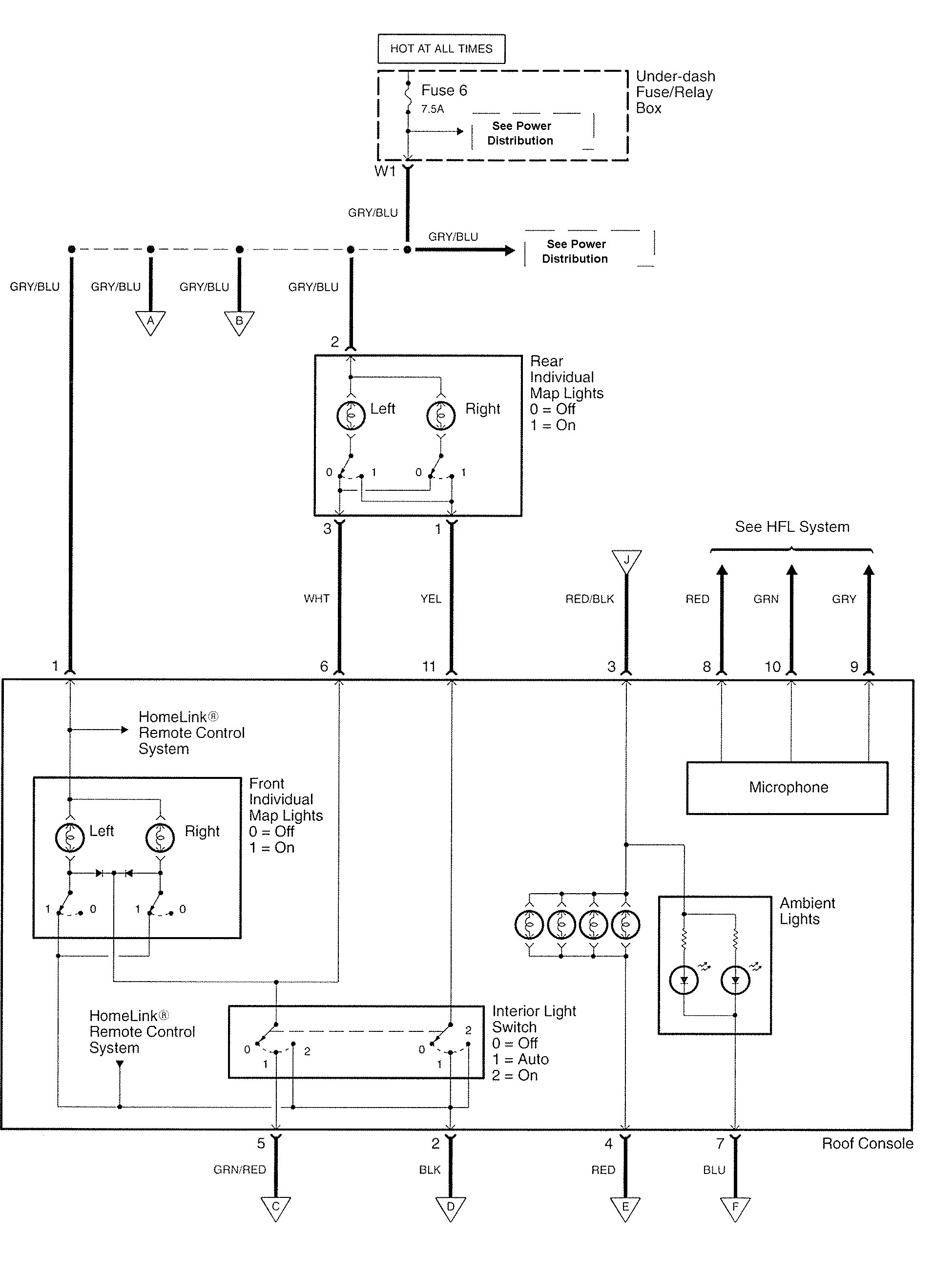 Fantastic Wiring Diagram Acura Tl Basic Electronics Wiring Diagram Wiring Cloud Staixuggs Outletorg
