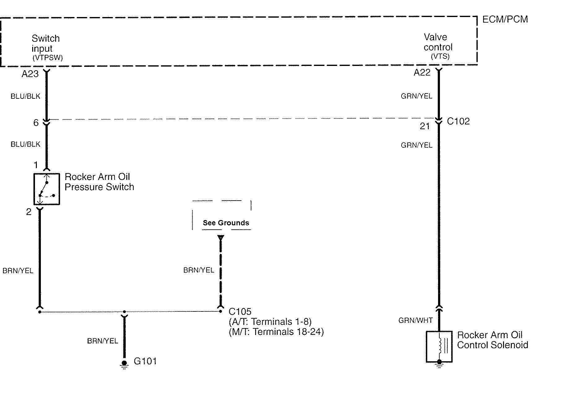 2007 chrysler sebring wiring diagram 2006 jayco rv dodge mins fuse