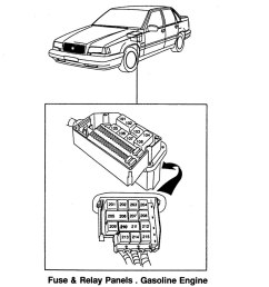 volvo 850 1997 wiring diagrams fuse panel [ 875 x 1026 Pixel ]
