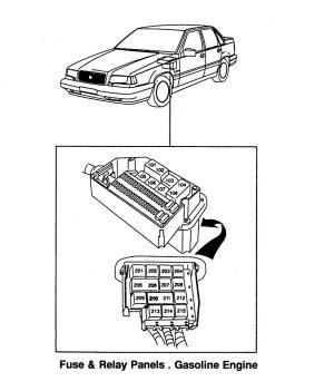 [WRG2891] Fuse Box On Volvo 850
