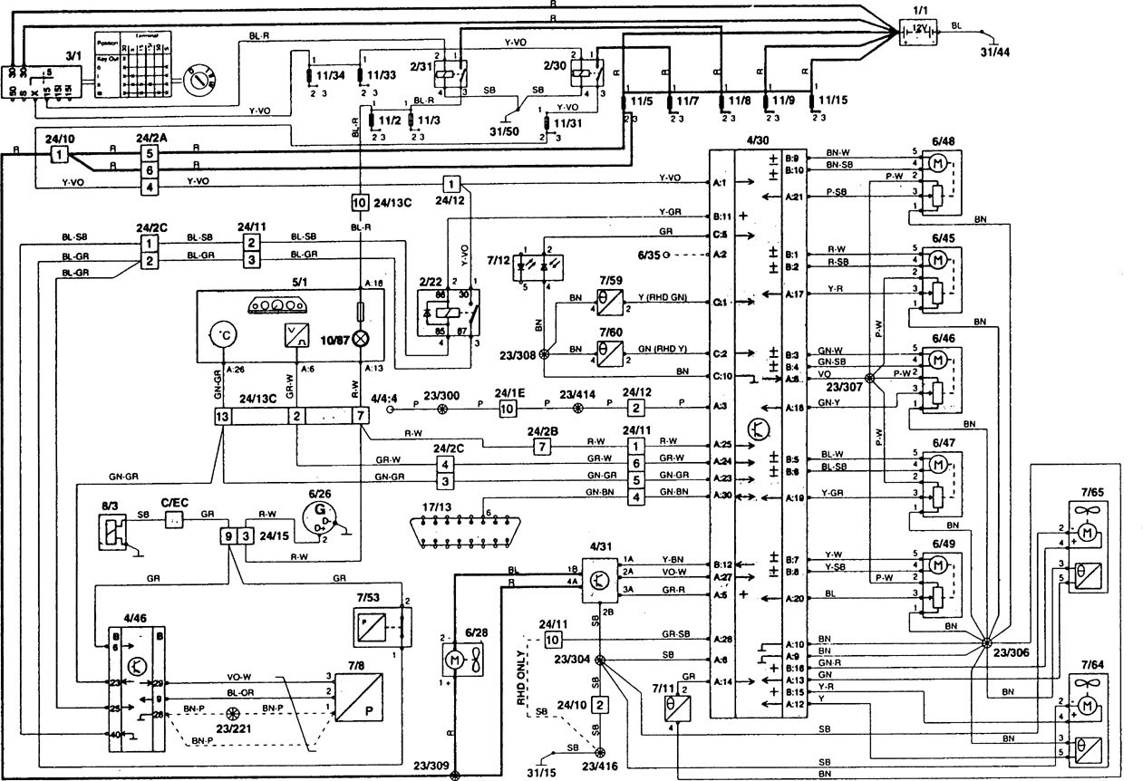 volvo wiring diagram gfs mean 90 850 1997 diagrams hvac controls