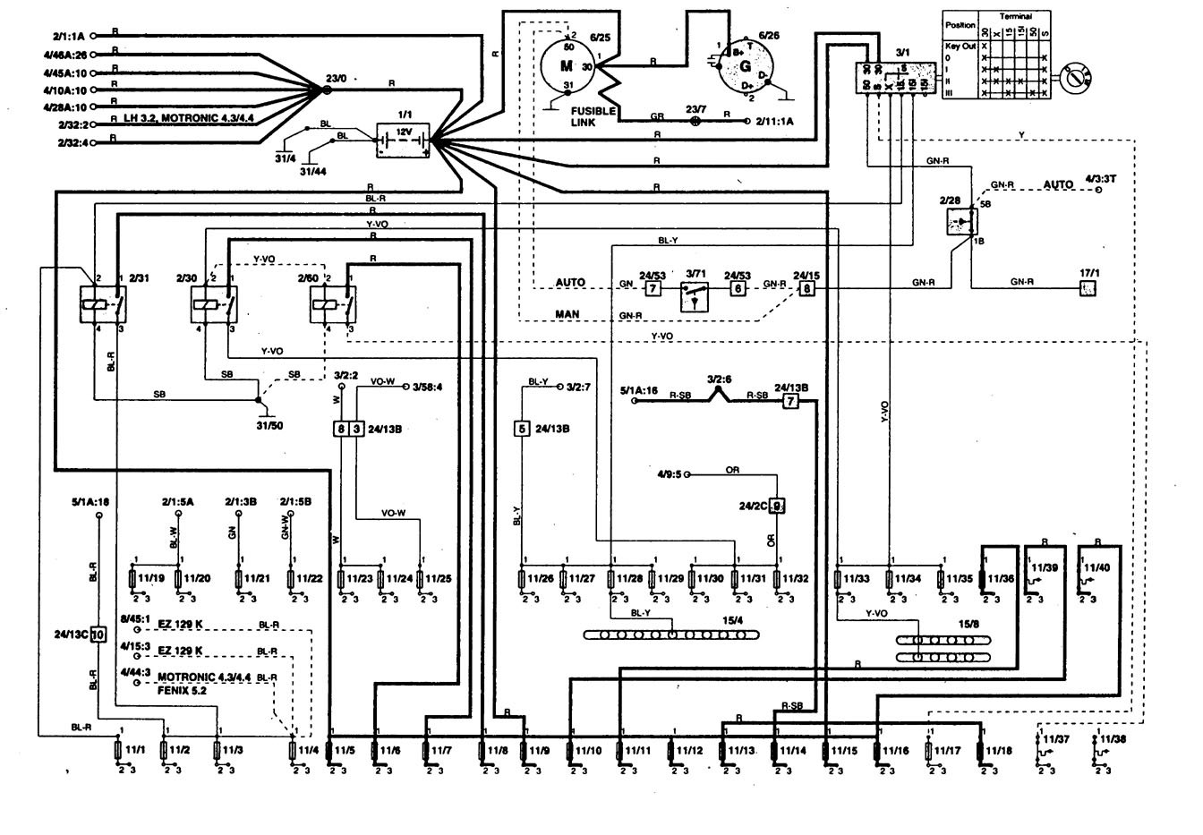 volvo wiring diagrams 850 2003 gmc yukon stereo diagram 1997 power distribution
