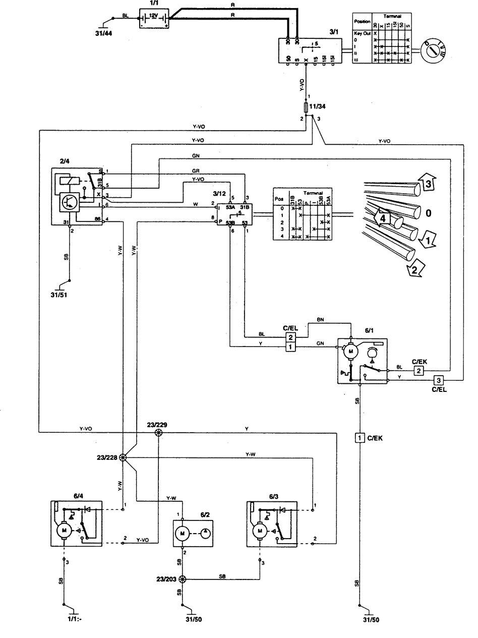 medium resolution of volvo 850 1997 wiring diagrams wiper washer carknowledge volvo 850 exhaust diagram volvo 850